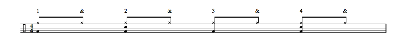Notation - 20 Must Know Drum Beats For